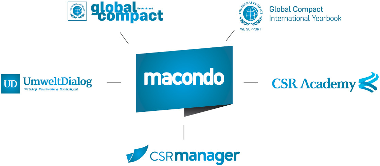 Die macondo Produktfamilie
